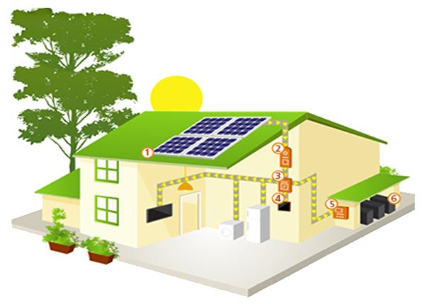 Planta Energia Solar